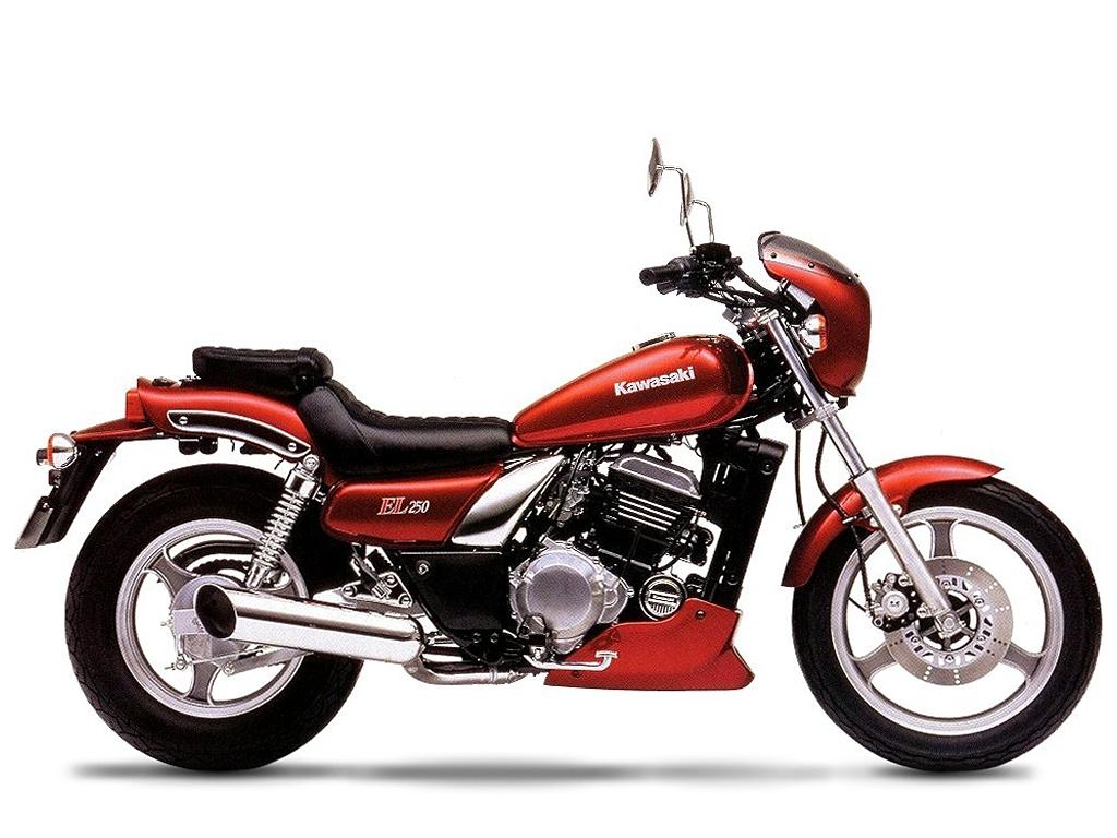 Kawasaki El  Max Speed