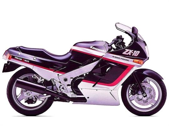 Kawasaki Ninja R Aftermarket Parts
